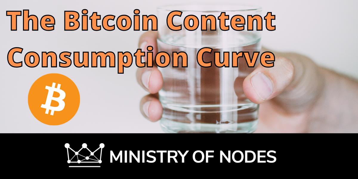 The Bitcoin Content Consumption Curve